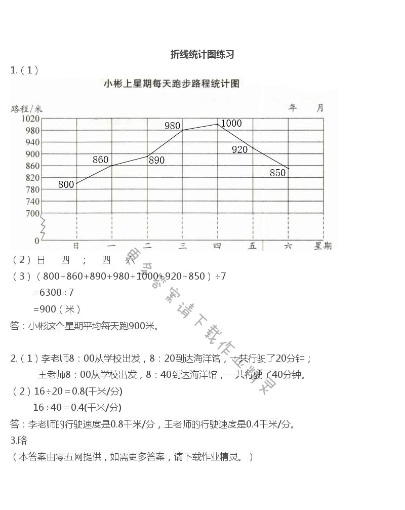 二   折线统计图 - 折线统计图练习