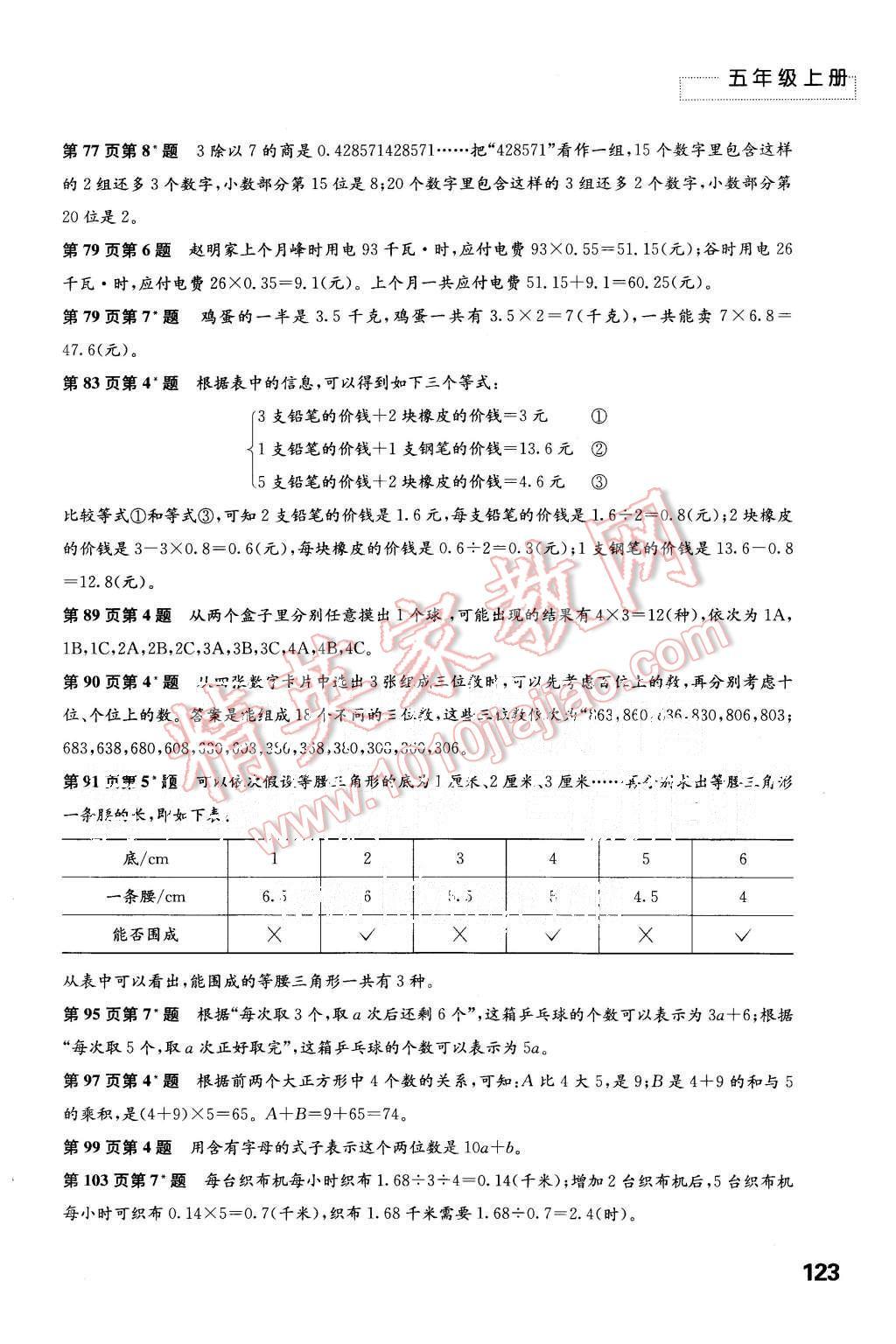 2015年练习与测试小学数学五年级上册苏教版第3页