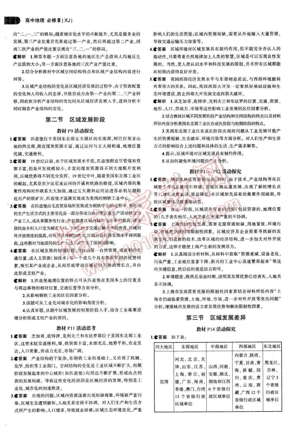 高中地理教材人教版-必修3(pdf)-学科网手机版