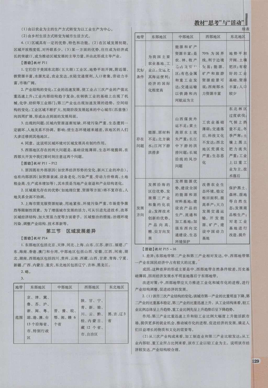目录_人教版高中地理选修3_高中课本-中学课本网