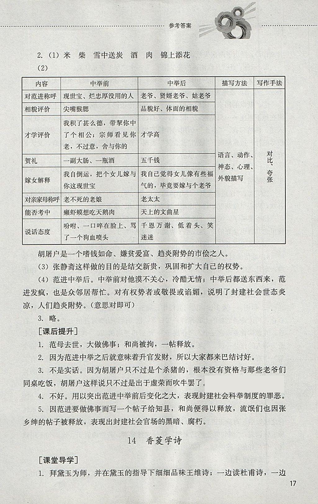 2018年初中课堂同步训练九年级语文下册山东文艺出版社第17页