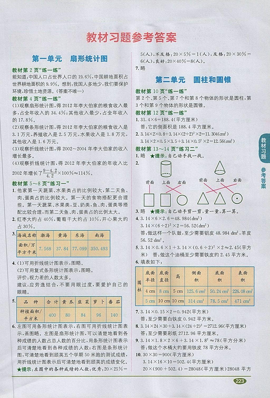 2018年课本苏教版六年级数学下册第1页