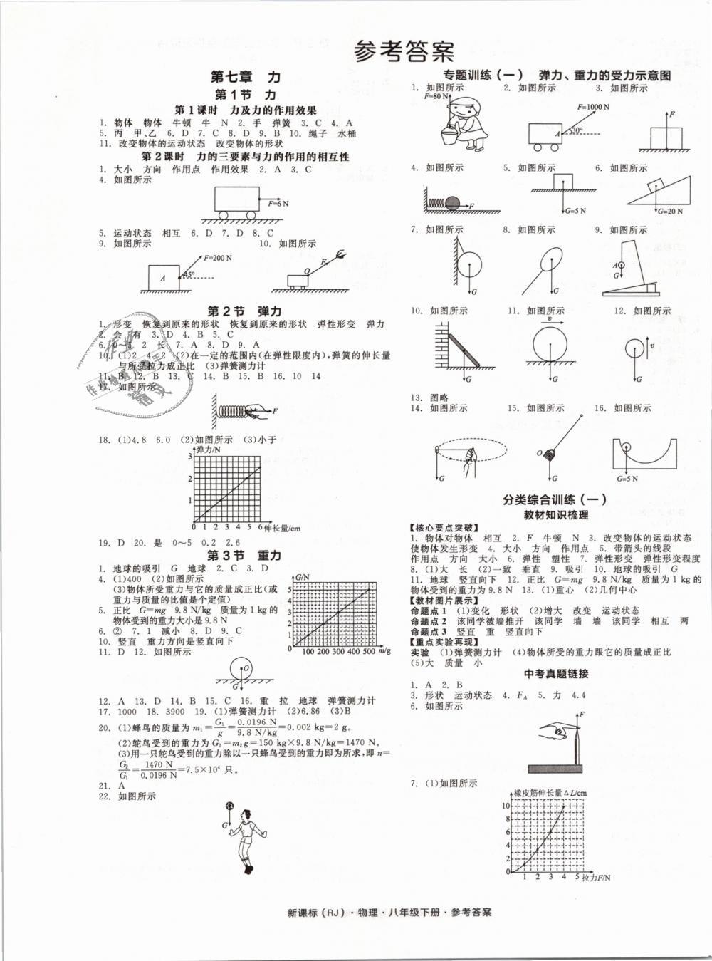 2019年全品作业本八年级物理下册人教版第1页