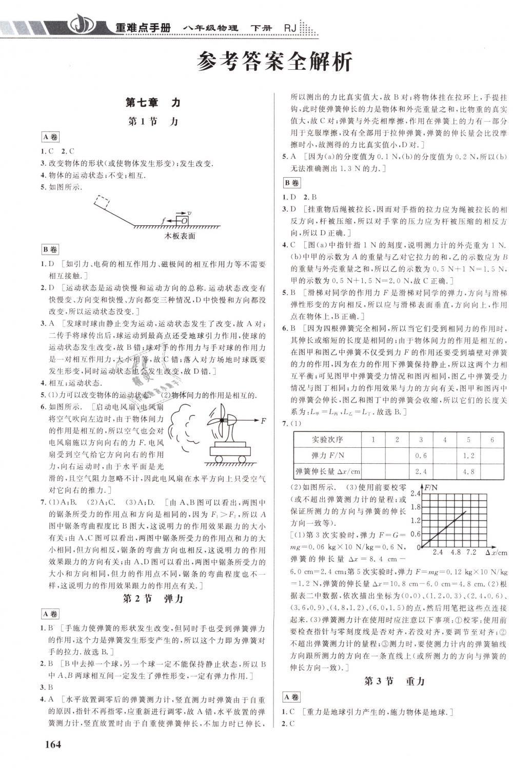 2019年重难点手册八年级物理下册人教版第1页