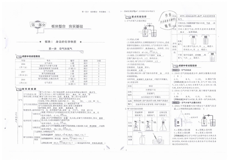 2019年蓉城优课堂给力A加九年级化学中考复习第1页