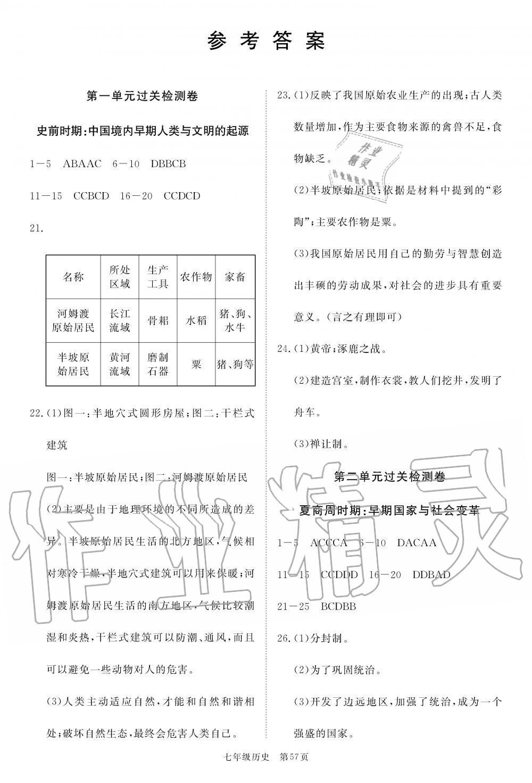 2019年智慧课堂密卷100分单元过关检测荆州测试卷七年级历史上册人教版第1页