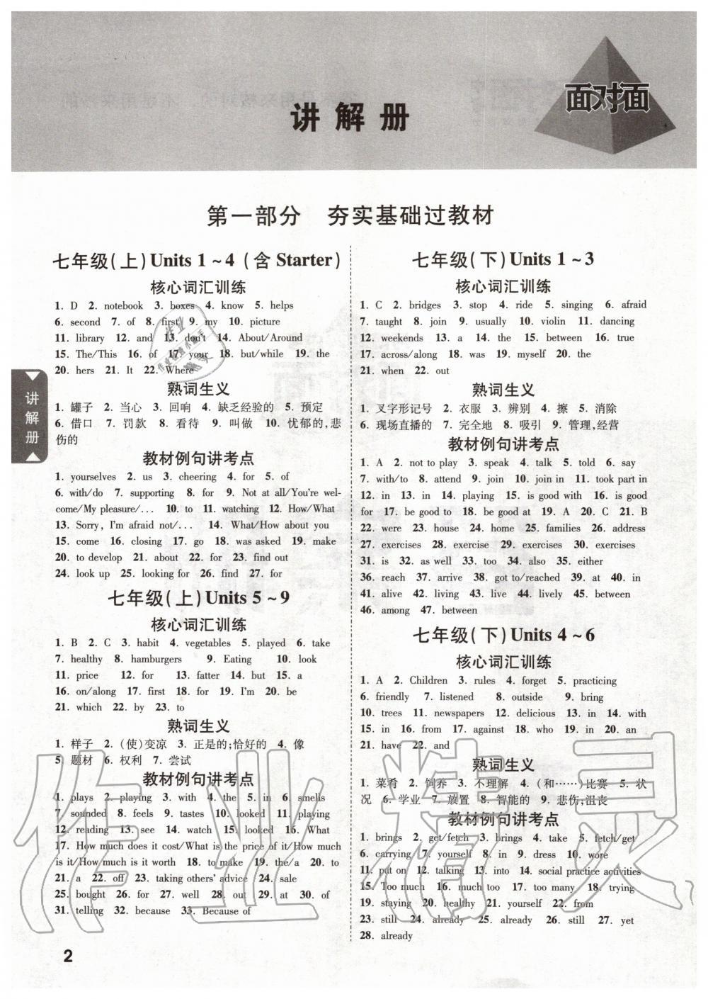 2020年河南中考面对面博猫第1页