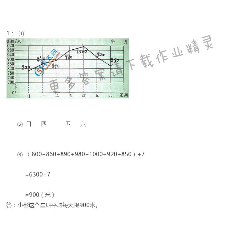 苏教版五年级下册数学练习与测试答案第24页
